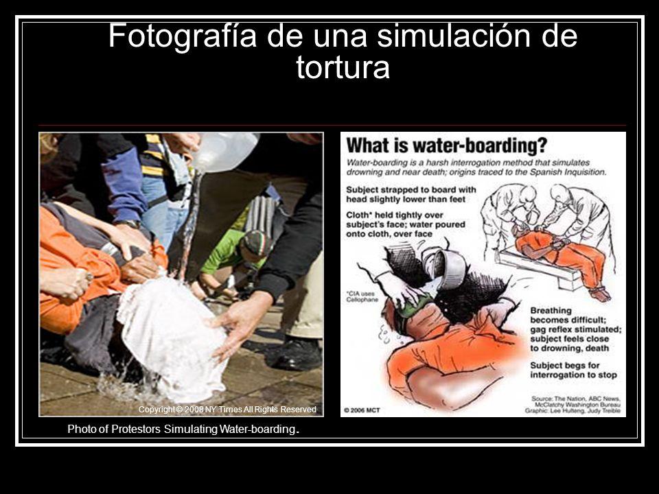 Fotografía de una simulación de tortura