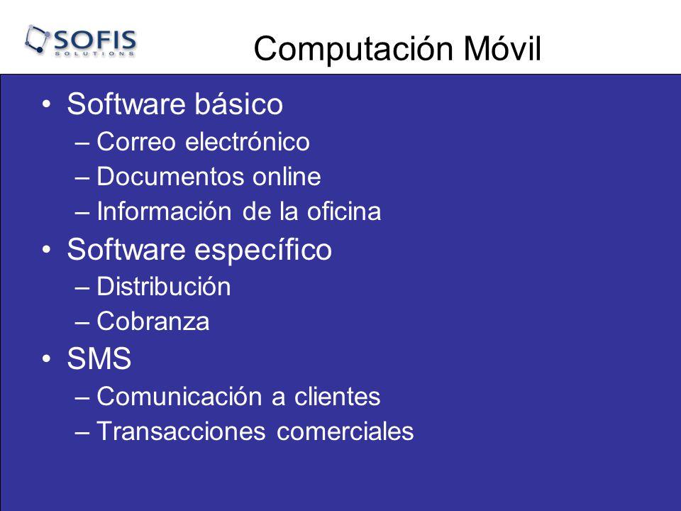 Computación Móvil Software básico Software específico SMS