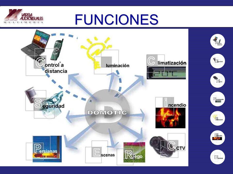 FUNCIONES Control de la iluminación. Escenas de luces programables.