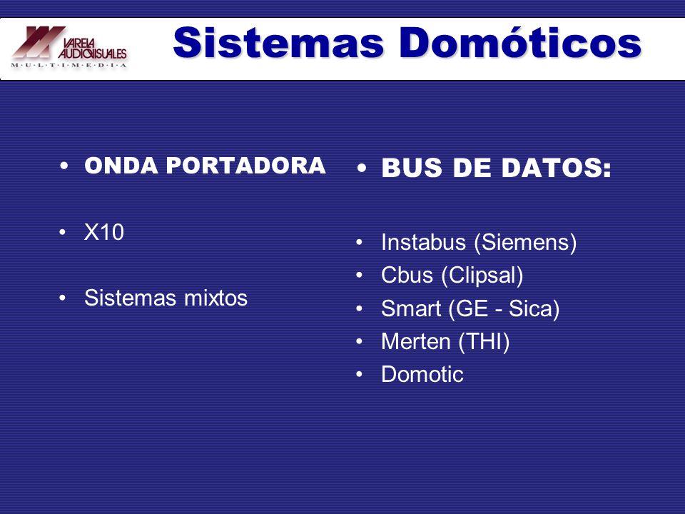 Sistemas Domóticos BUS DE DATOS: ONDA PORTADORA X10 Instabus (Siemens)