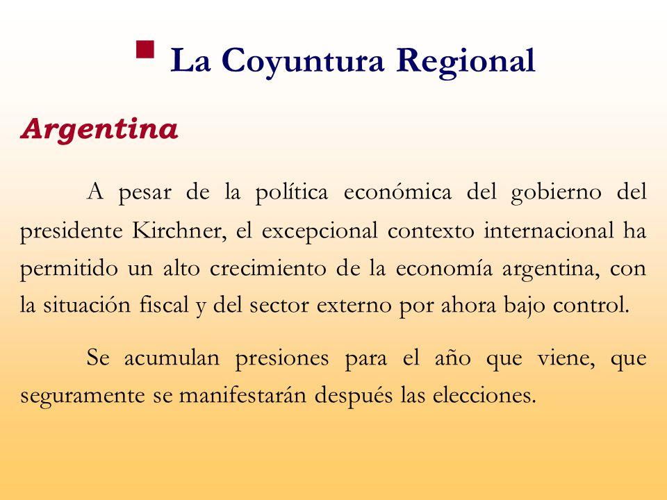 La Coyuntura Regional Argentina