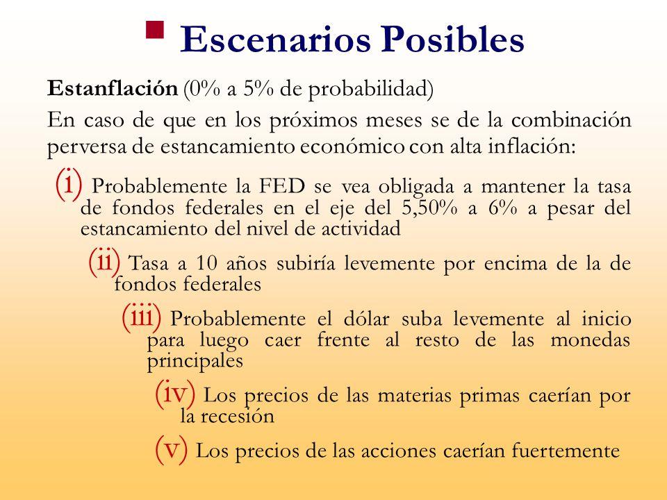 Escenarios Posibles Estanflación (0% a 5% de probabilidad)