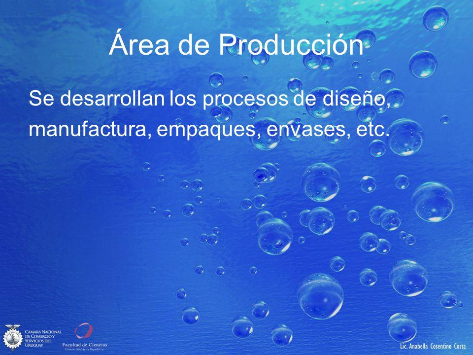 Área de Producción Se desarrollan los procesos de diseño,
