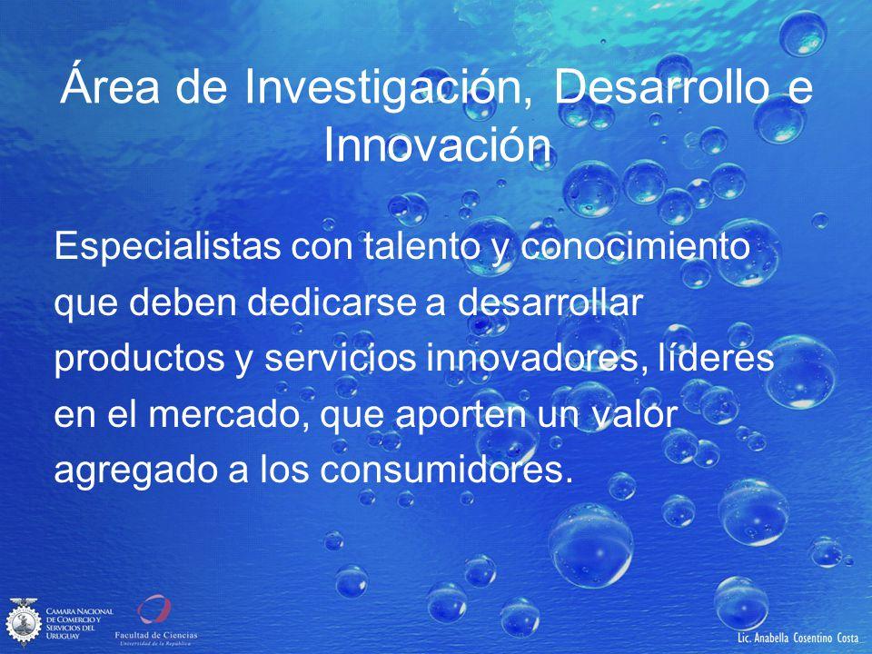 Área de Investigación, Desarrollo e Innovación