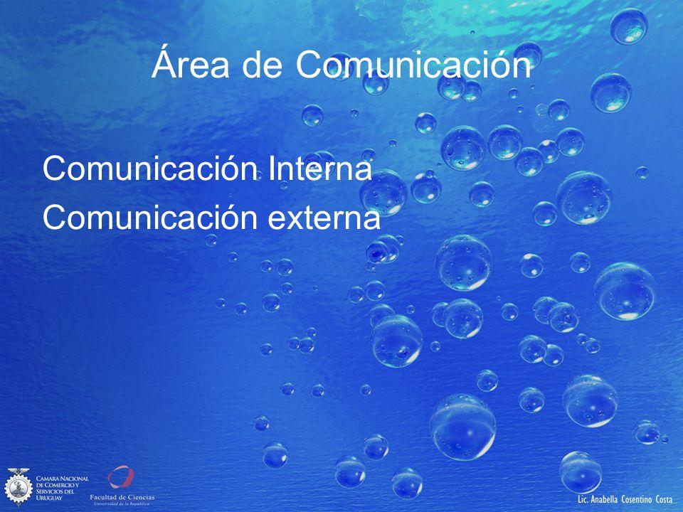 Área de Comunicación Comunicación Interna Comunicación externa
