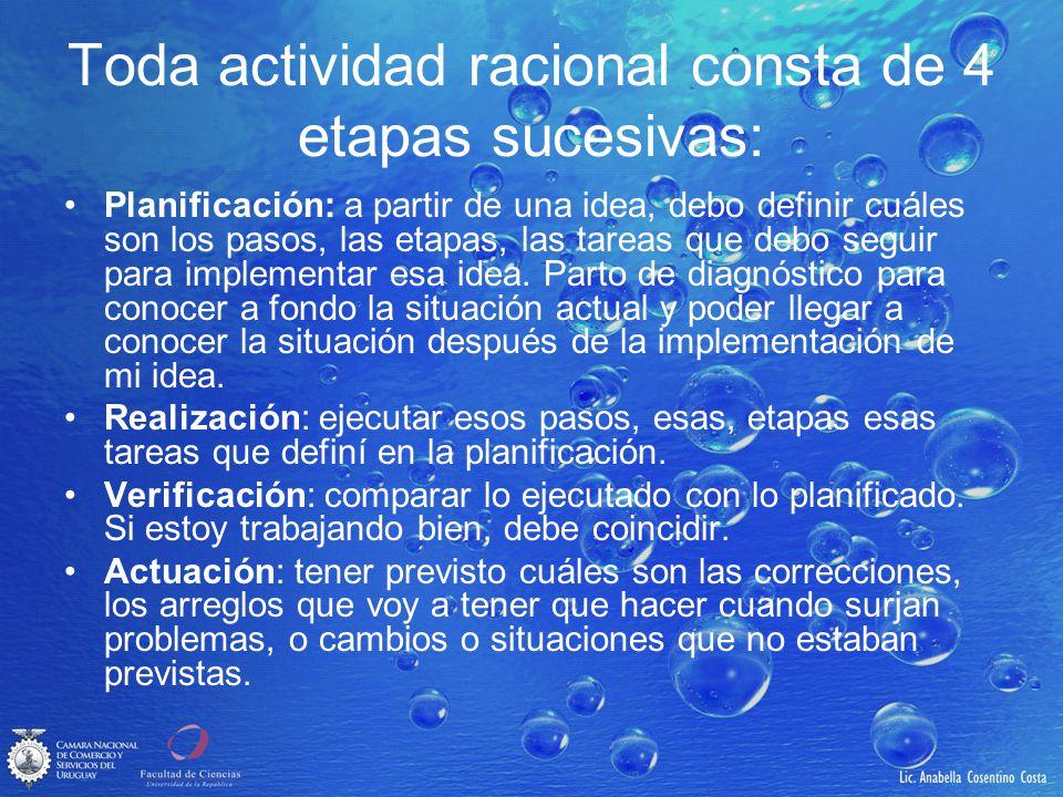 Toda actividad racional consta de 4 etapas sucesivas: