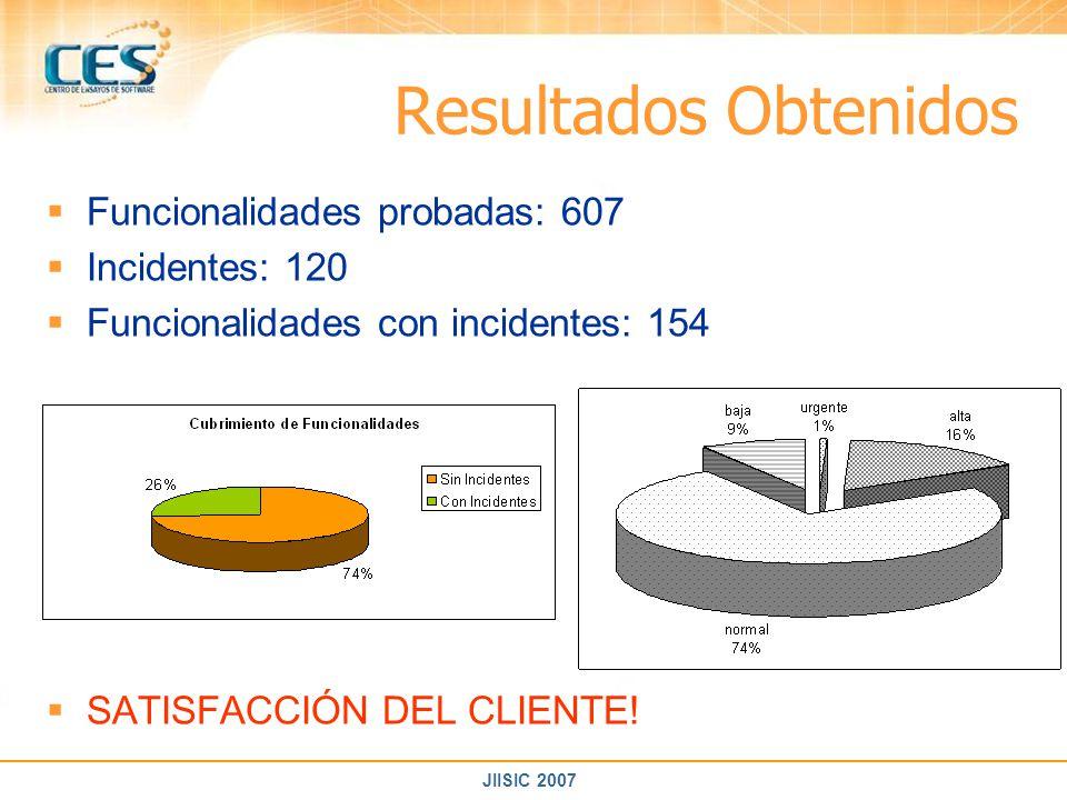 Resultados Obtenidos Funcionalidades probadas: 607 Incidentes: 120