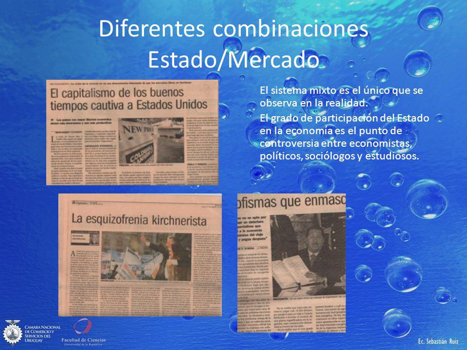 Diferentes combinaciones Estado/Mercado