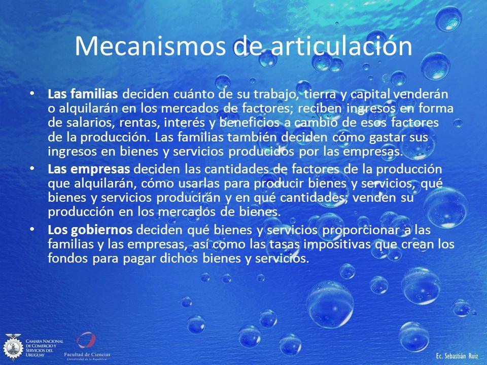 Mecanismos de articulación