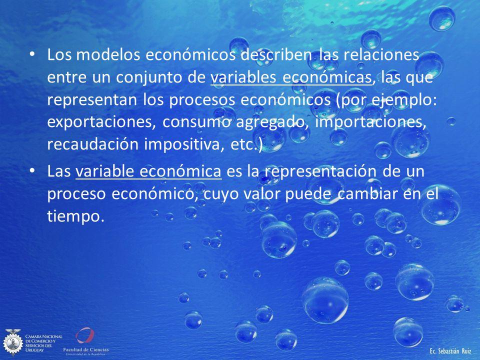Los modelos económicos describen las relaciones entre un conjunto de variables económicas, las que representan los procesos económicos (por ejemplo: exportaciones, consumo agregado, importaciones, recaudación impositiva, etc.)