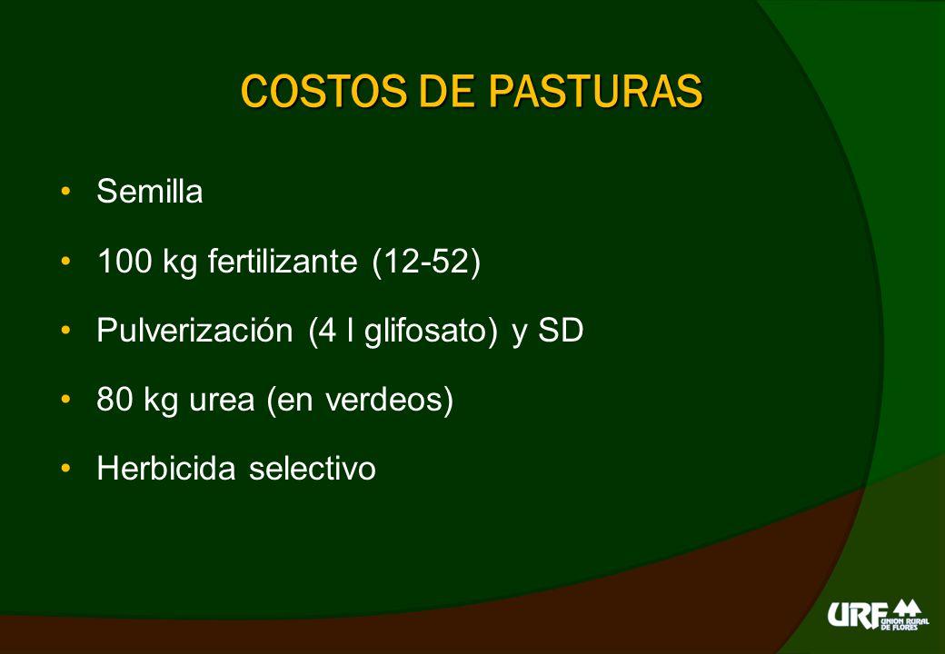 COSTOS DE PASTURAS Semilla 100 kg fertilizante (12-52)