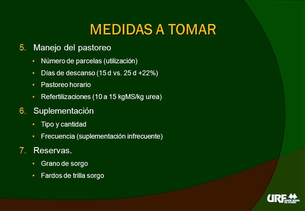 MEDIDAS A TOMAR Manejo del pastoreo Suplementación Reservas.