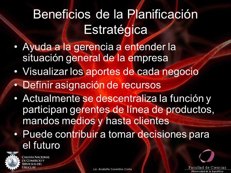 Beneficios de la Planificación Estratégica