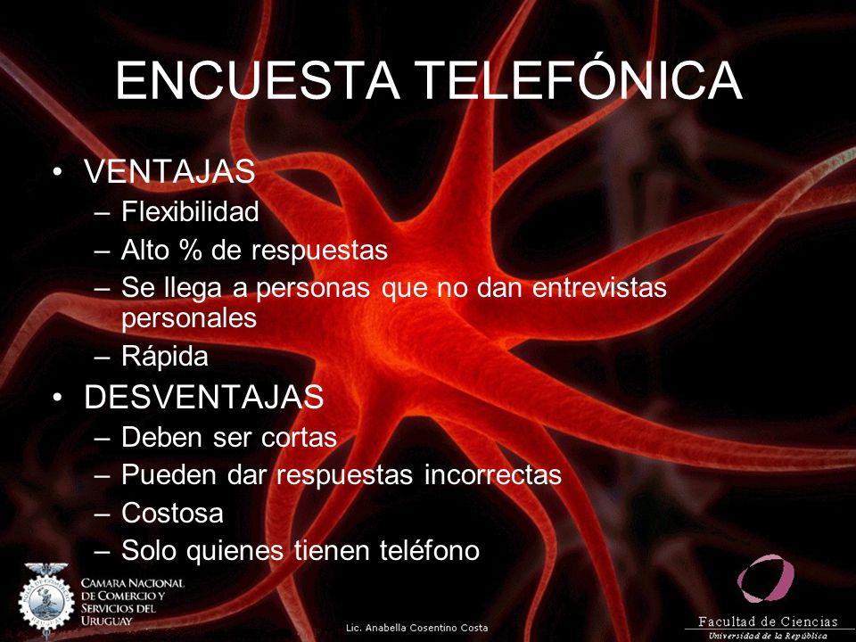 ENCUESTA TELEFÓNICA VENTAJAS DESVENTAJAS Flexibilidad