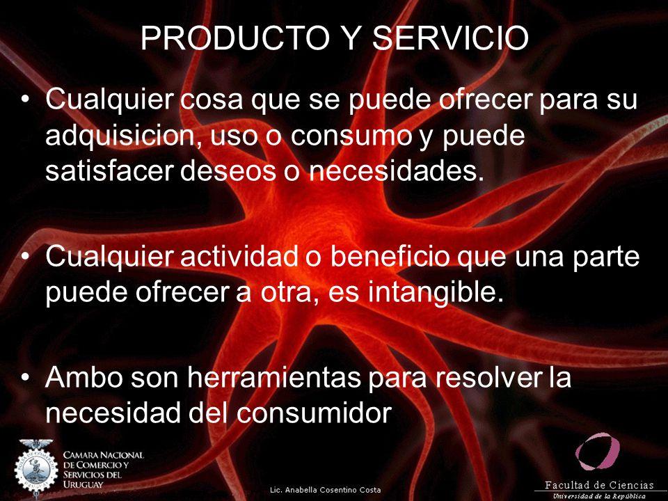 PRODUCTO Y SERVICIO Cualquier cosa que se puede ofrecer para su adquisicion, uso o consumo y puede satisfacer deseos o necesidades.