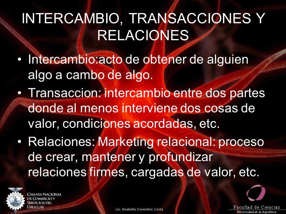 INTERCAMBIO, TRANSACCIONES Y RELACIONES