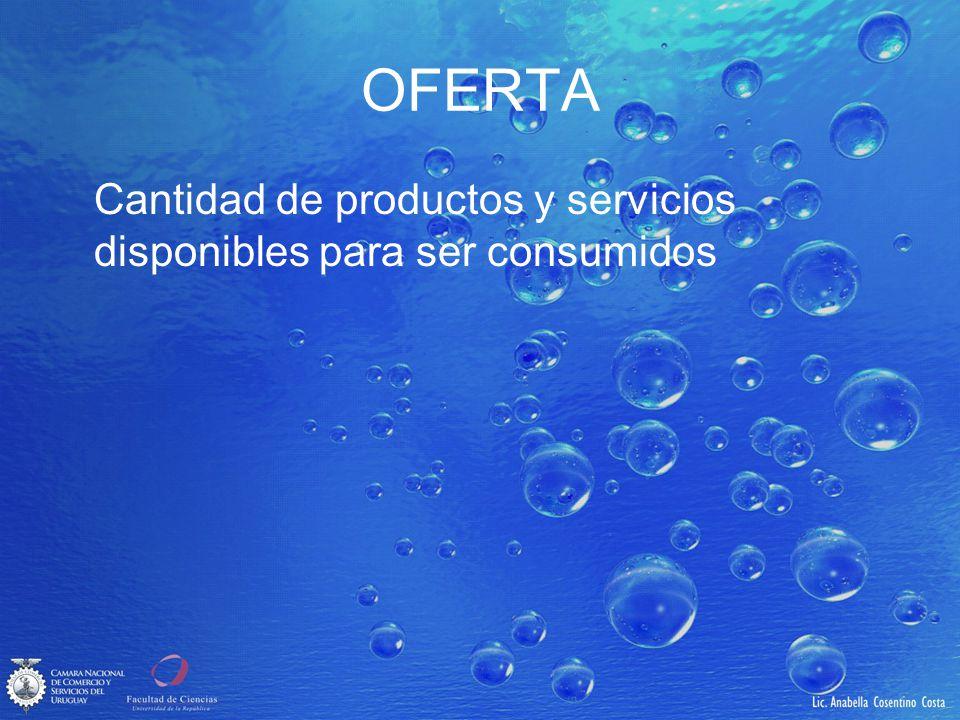 OFERTA Cantidad de productos y servicios disponibles para ser consumidos