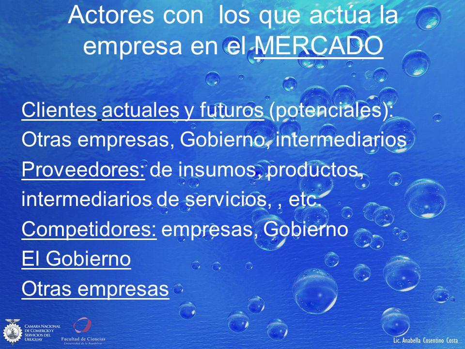 Actores con los que actúa la empresa en el MERCADO