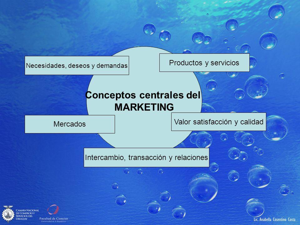 Conceptos centrales del