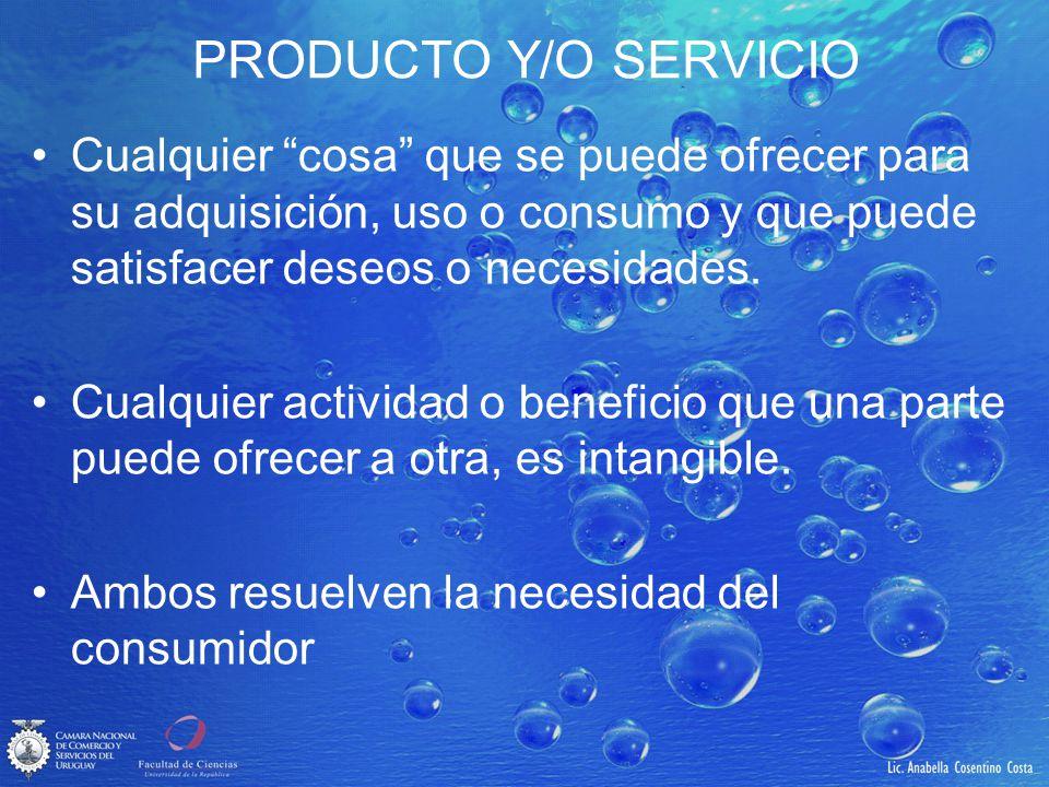 PRODUCTO Y/O SERVICIO Cualquier cosa que se puede ofrecer para su adquisición, uso o consumo y que puede satisfacer deseos o necesidades.
