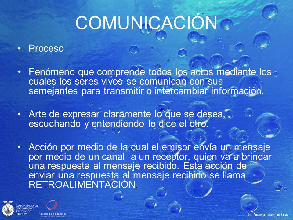 COMUNICACIÓN Proceso.