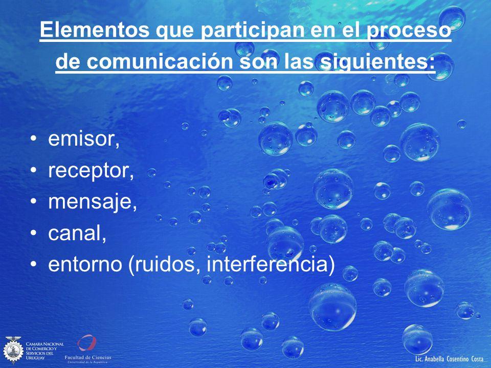 Elementos que participan en el proceso de comunicación son las siguientes: