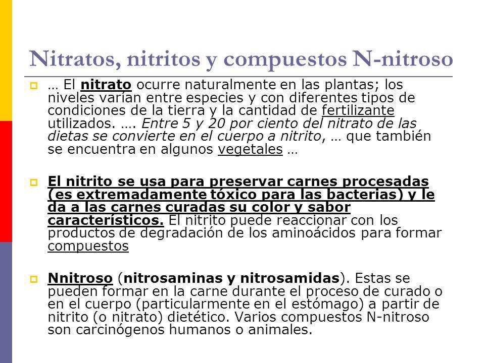 Nitratos, nitritos y compuestos N-nitroso