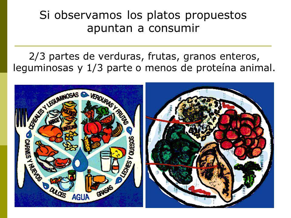 Si observamos los platos propuestos apuntan a consumir