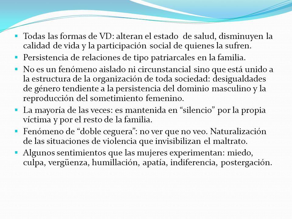 Todas las formas de VD: alteran el estado de salud, disminuyen la calidad de vida y la participación social de quienes la sufren.