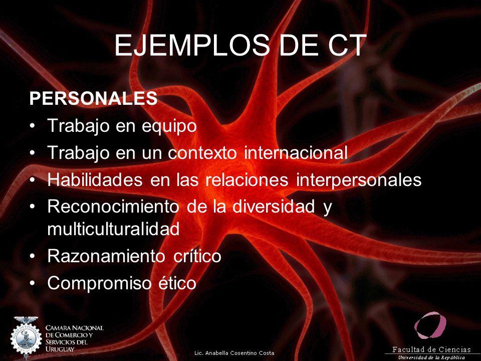 EJEMPLOS DE CT PERSONALES Trabajo en equipo