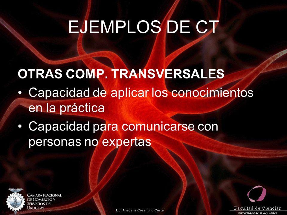 EJEMPLOS DE CT OTRAS COMP. TRANSVERSALES