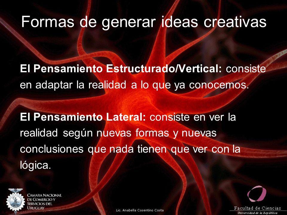 Formas de generar ideas creativas