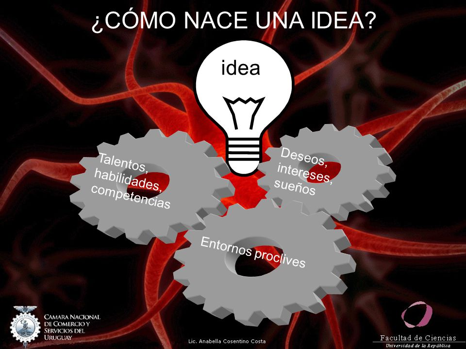 ¿CÓMO NACE UNA IDEA idea Deseos, intereses, sueños