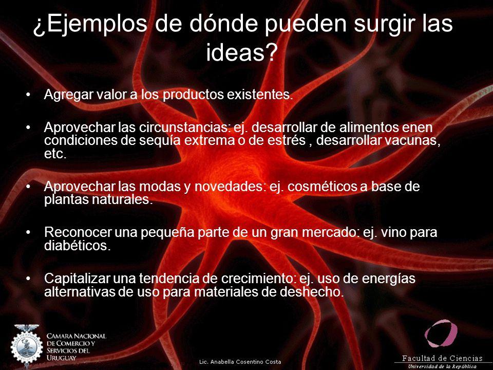 ¿Ejemplos de dónde pueden surgir las ideas