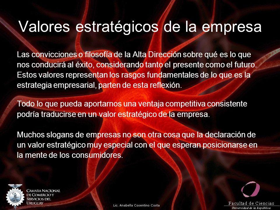 Valores estratégicos de la empresa