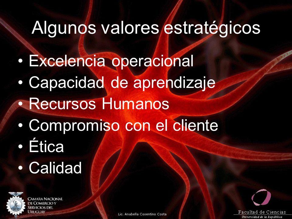 Algunos valores estratégicos