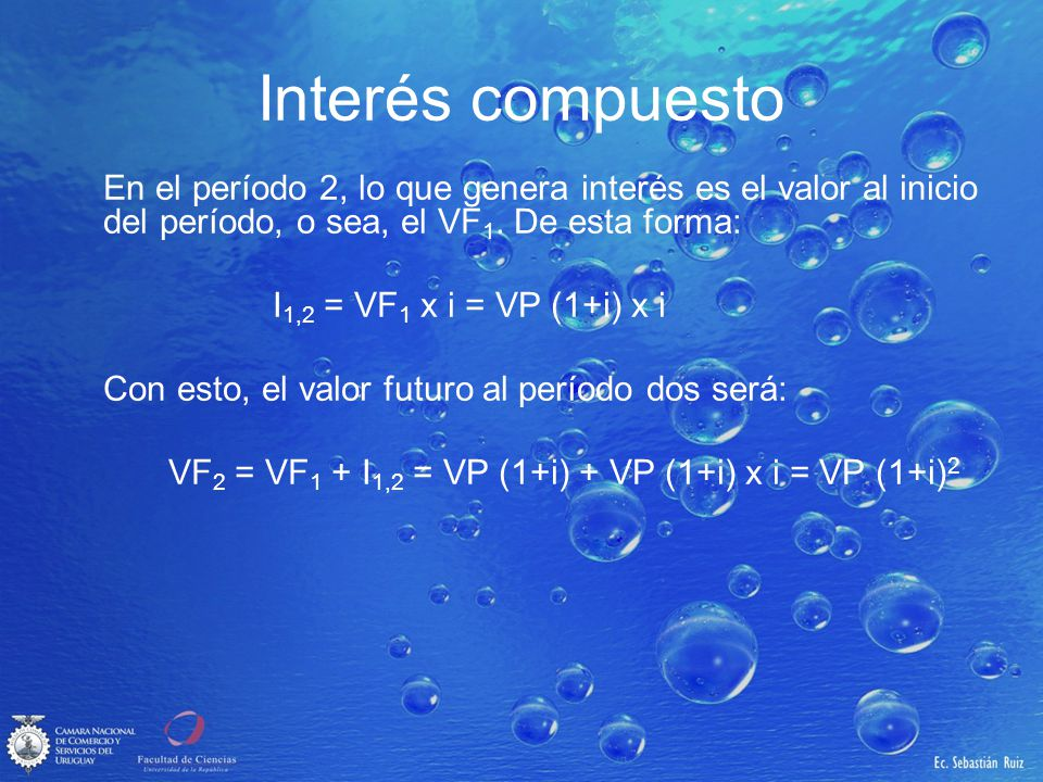 Interés compuesto En el período 2, lo que genera interés es el valor al inicio del período, o sea, el VF1. De esta forma: