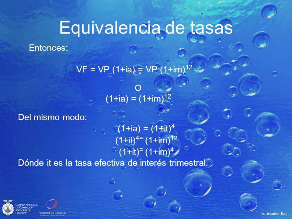 Equivalencia de tasas Entonces: VF = VP (1+ia) = VP (1+im)12 O