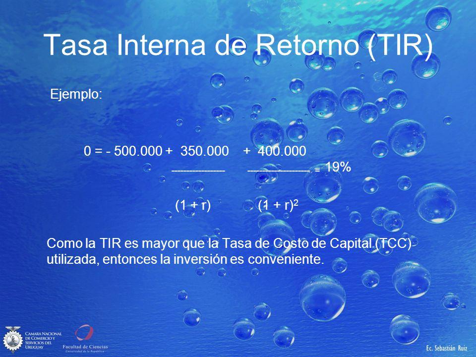 Tasa Interna de Retorno (TIR)