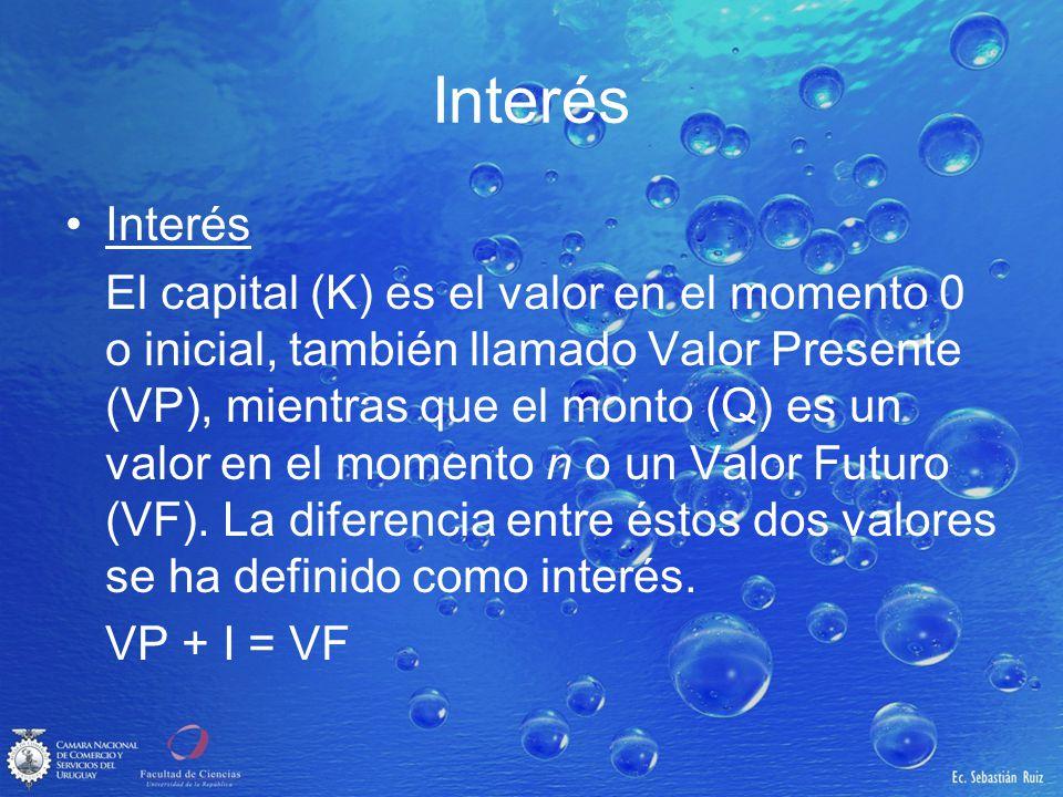 Interés Interés.