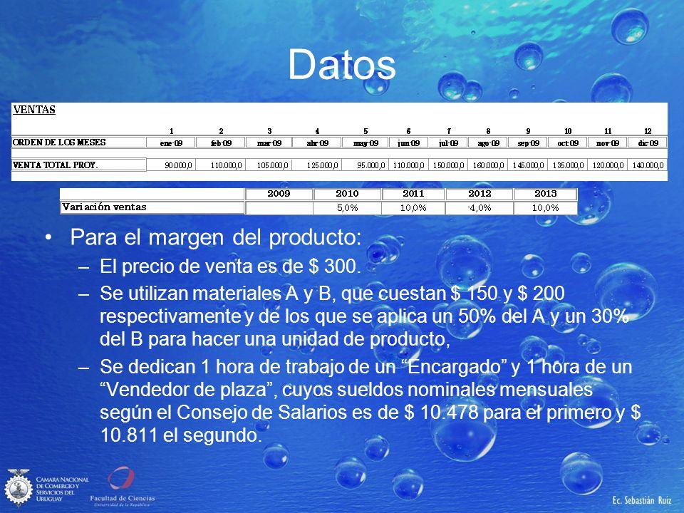 Datos Para el margen del producto: El precio de venta es de $ 300.
