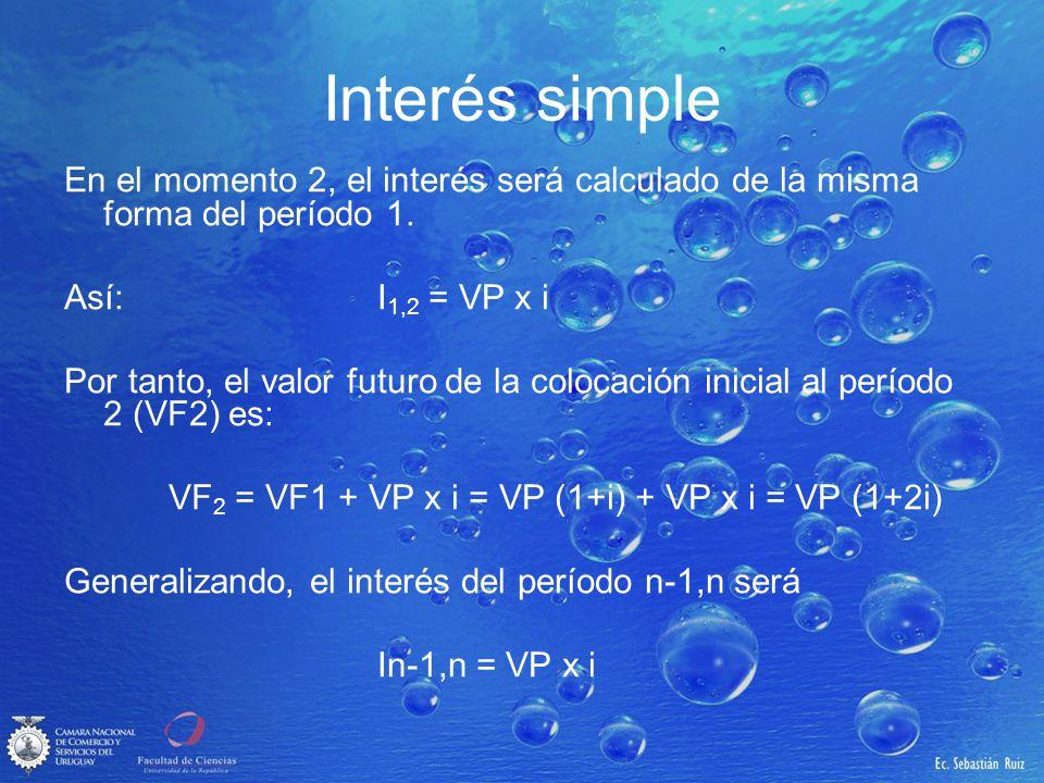 Interés simple En el momento 2, el interés será calculado de la misma forma del período 1. Así: I1,2 = VP x i.