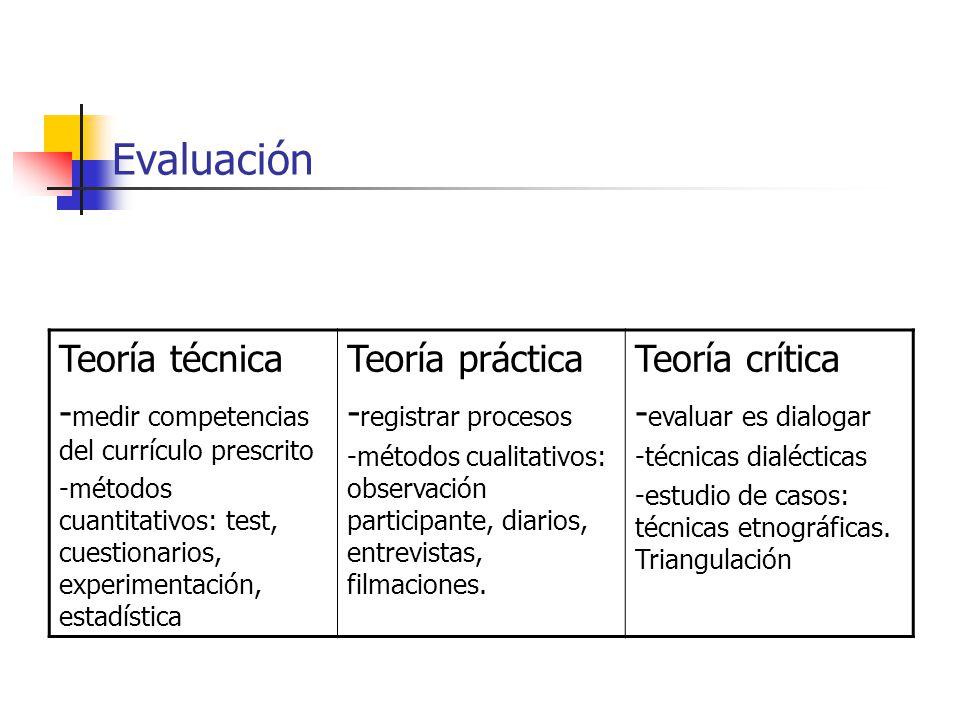 Evaluación Teoría técnica -medir competencias del currículo prescrito