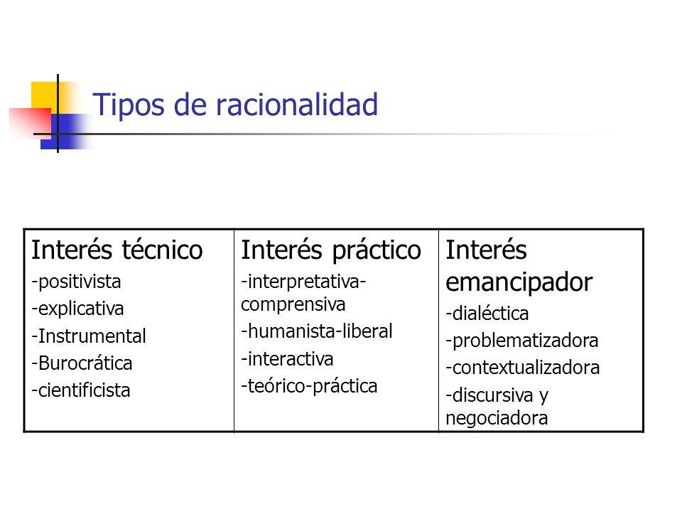 Tipos de racionalidad Interés técnico Interés práctico