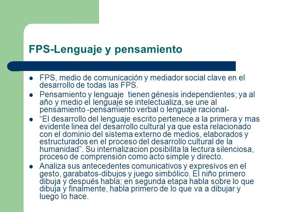 FPS-Lenguaje y pensamiento