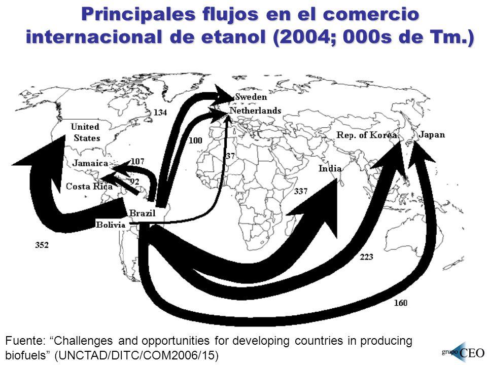 Principales flujos en el comercio internacional de etanol (2004; 000s de Tm.)