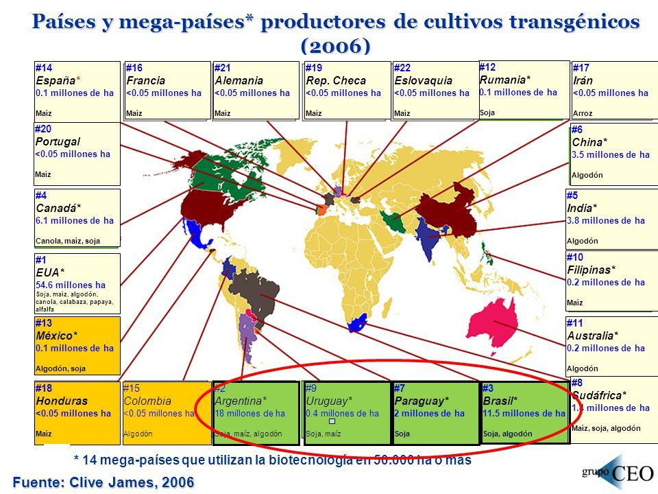 Países y mega-países* productores de cultivos transgénicos (2006)