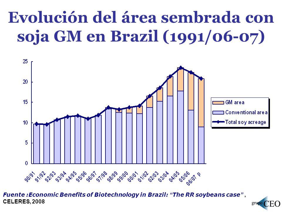 Evolución del área sembrada con soja GM en Brazil (1991/06-07)