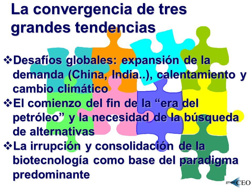 La convergencia de tres grandes tendencias