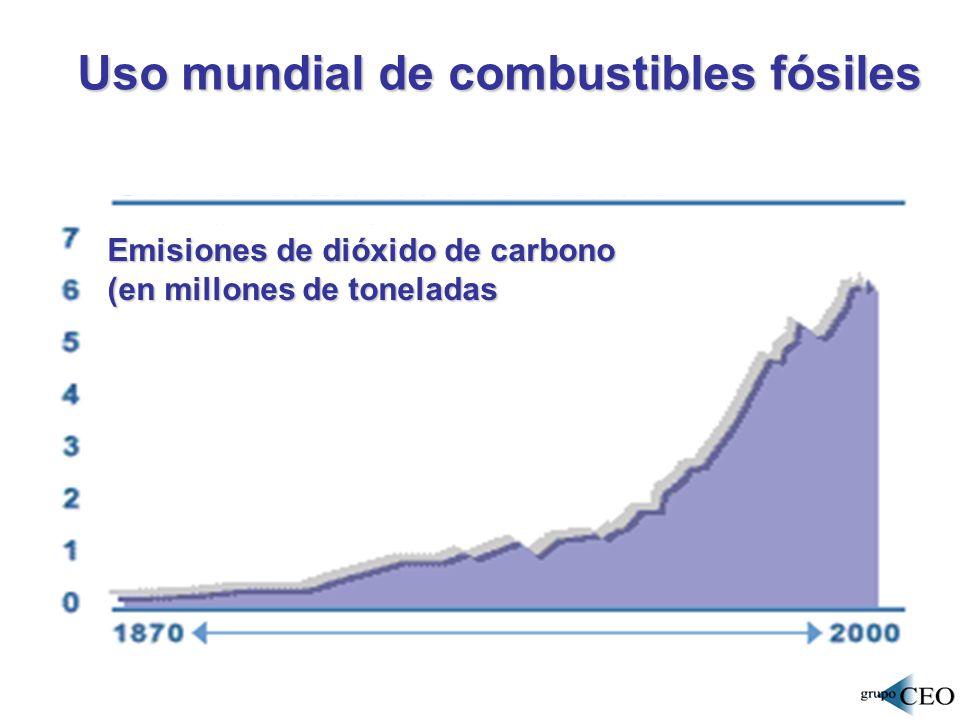 Uso mundial de combustibles fósiles